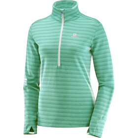 Salomon Lightning Midlayer halve rits Dames, biscay green/dynasty g